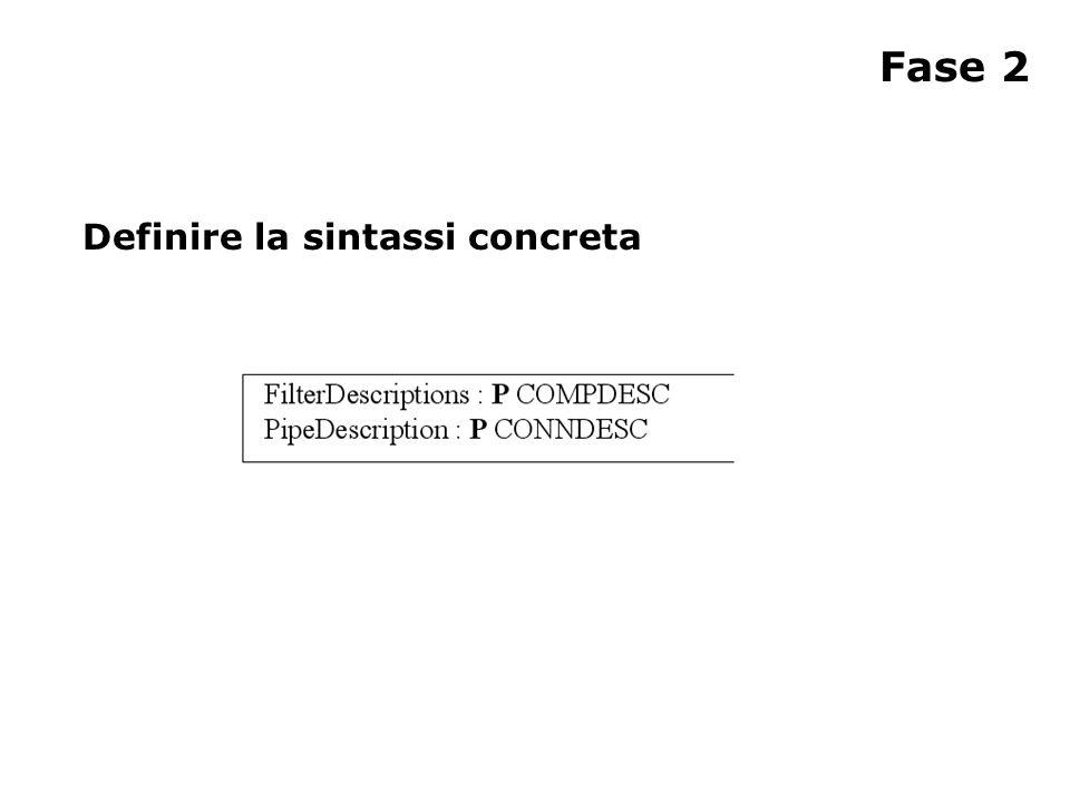 Fase 2 Definire la sintassi concreta