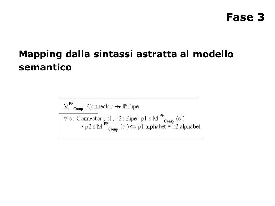 Fase 3 Mapping dalla sintassi astratta al modello semantico