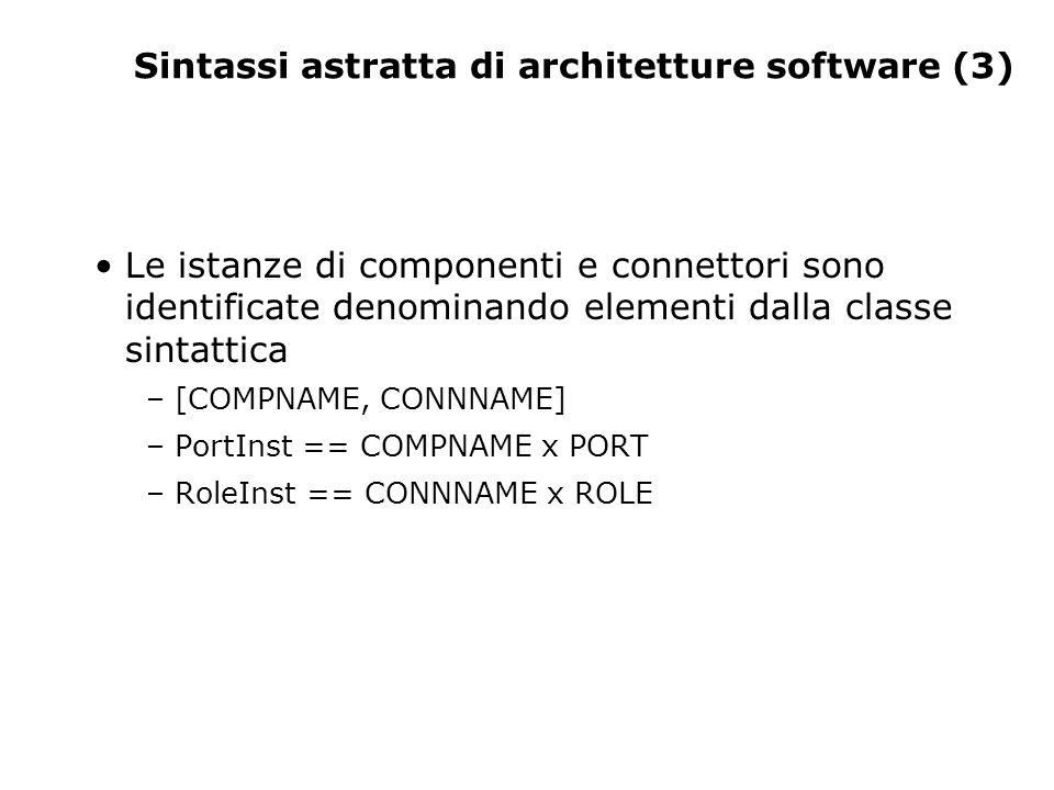 Sintassi astratta di architetture software (3) Le istanze di componenti e connettori sono identificate denominando elementi dalla classe sintattica – [COMPNAME, CONNNAME] – PortInst == COMPNAME x PORT – RoleInst == CONNNAME x ROLE