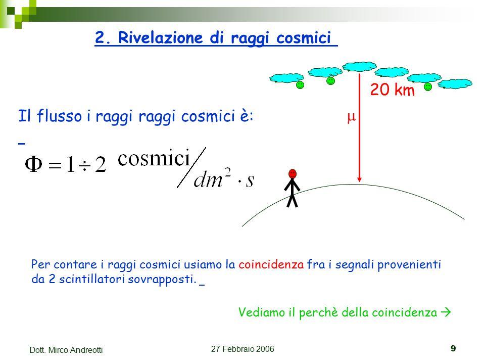 27 Febbraio 20069 Dott. Mirco Andreotti 2.