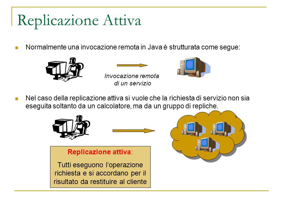 Replicazione Attiva Normalmente una invocazione remota in Java è strutturata come segue: Invocazione remota di un servizio Nel caso della replicazione attiva si vuole che la richiesta di servizio non sia eseguita soltanto da un calcolatore, ma da un gruppo di repliche.