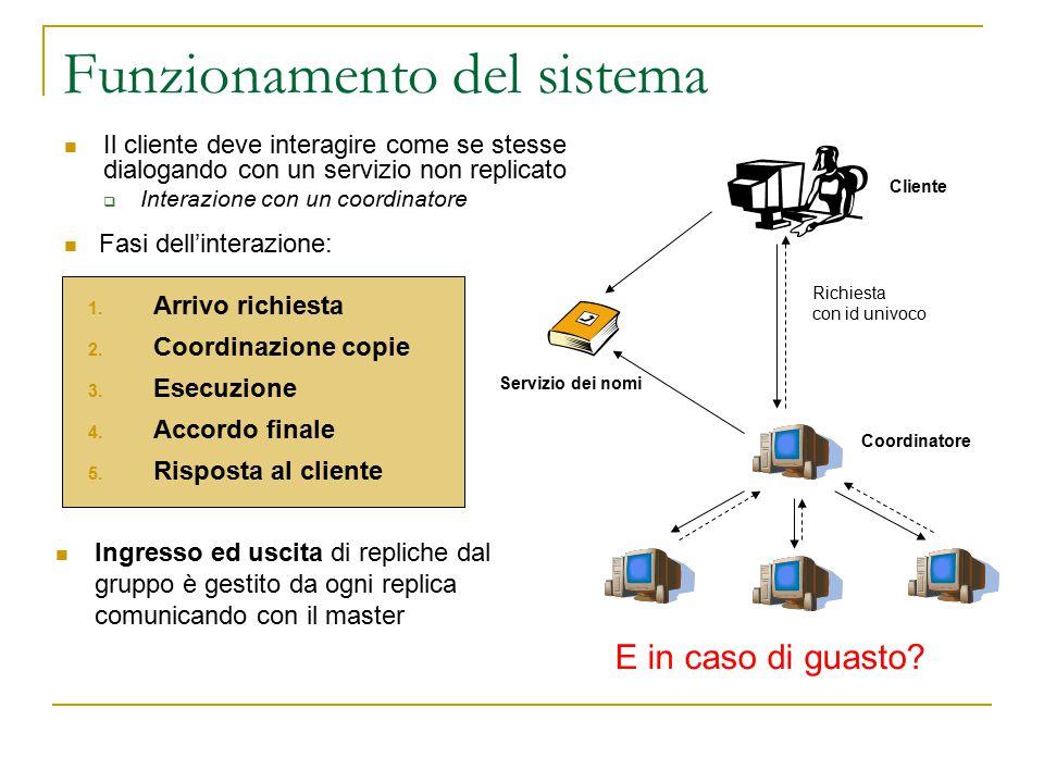 Funzionamento del sistema Il cliente deve interagire come se stesse dialogando con un servizio non replicato  Interazione con un coordinatore 1.