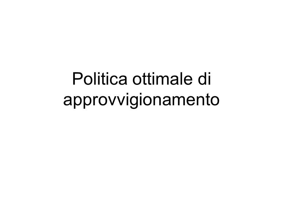 Politica ottimale di approvvigionamento