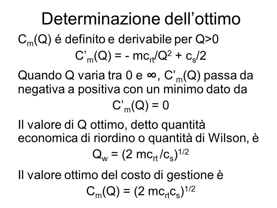 Determinazione dell'ottimo C m (Q) é definito e derivabile per Q>0 C' m (Q) = - mc rt /Q 2 + c s /2 Quando Q varia tra 0 e ∞, C' m (Q) passa da negativa a positiva con un minimo dato da C' m (Q) = 0 Il valore di Q ottimo, detto quantità economica di riordino o quantità di Wilson, è Q w = (2 mc rt /c s ) 1/2 Il valore ottimo del costo di gestione è C m (Q) = (2 mc rt c s ) 1/2