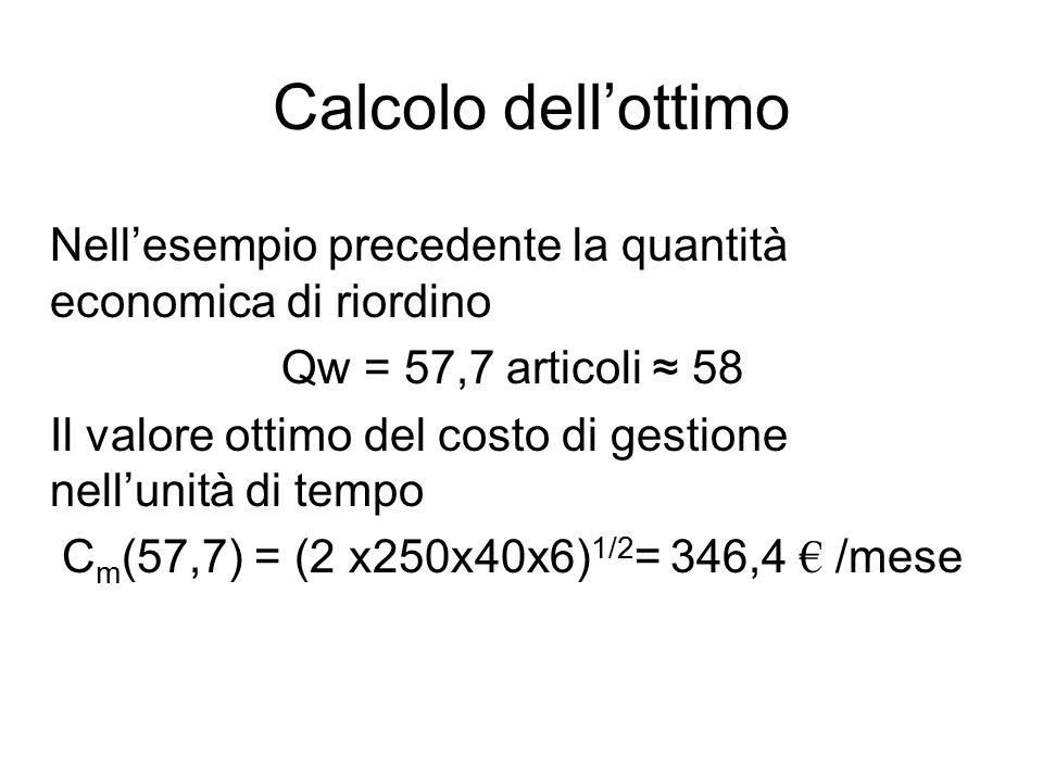 Calcolo dell'ottimo Nell'esempio precedente la quantità economica di riordino Qw = 57,7 articoli ≈ 58 Il valore ottimo del costo di gestione nell'unità di tempo C m (57,7) = (2 x250x40x6) 1/2 = 346,4 € /mese