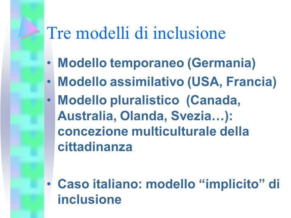 Tre modelli di inclusione Modello temporaneo (Germania) Modello assimilativo (USA, Francia) Modello pluralistico (Canada, Australia, Olanda, Svezia…): concezione multiculturale della cittadinanza Caso italiano: modello implicito di inclusione
