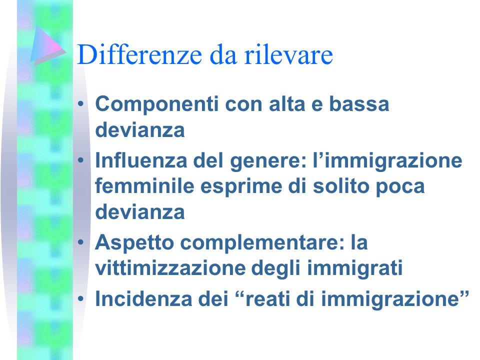 Differenze da rilevare Componenti con alta e bassa devianza Influenza del genere: l'immigrazione femminile esprime di solito poca devianza Aspetto complementare: la vittimizzazione degli immigrati Incidenza dei reati di immigrazione