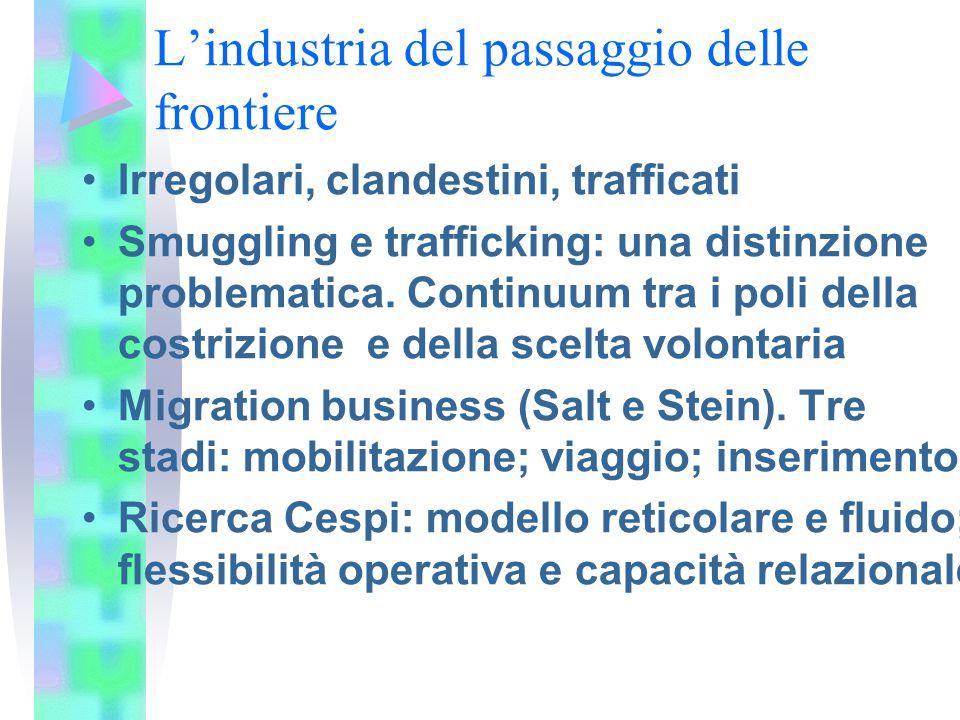 L'industria del passaggio delle frontiere Irregolari, clandestini, trafficati Smuggling e trafficking: una distinzione problematica.