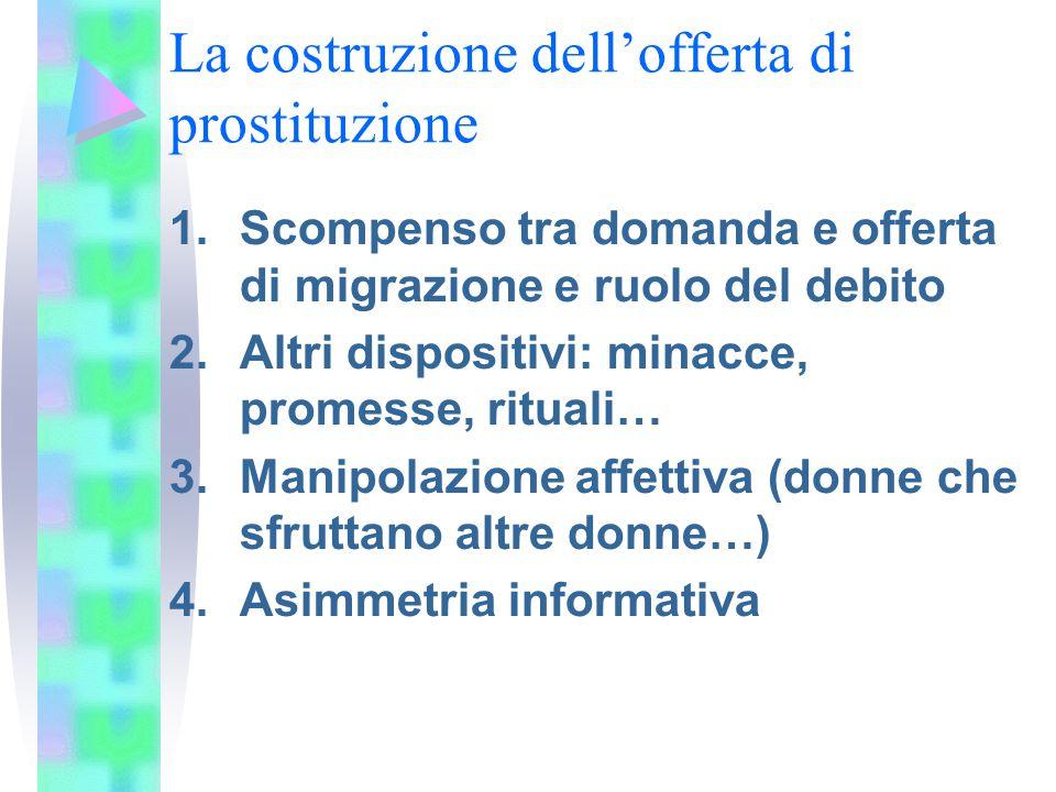 La costruzione dell'offerta di prostituzione 1.Scompenso tra domanda e offerta di migrazione e ruolo del debito 2.Altri dispositivi: minacce, promesse, rituali… 3.Manipolazione affettiva (donne che sfruttano altre donne…) 4.Asimmetria informativa
