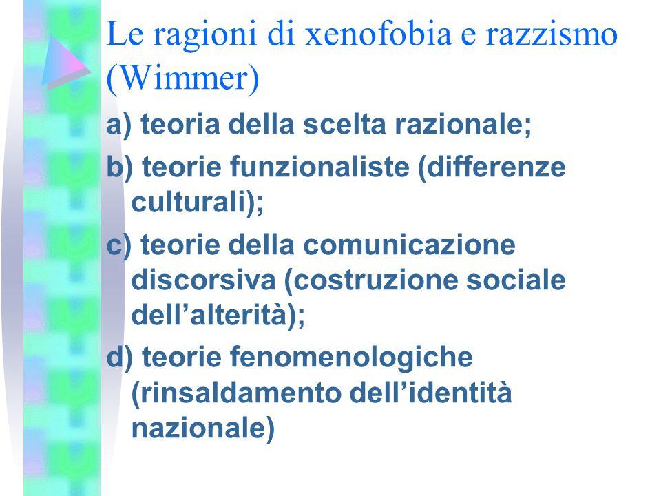 Le ragioni di xenofobia e razzismo (Wimmer) a) teoria della scelta razionale; b) teorie funzionaliste (differenze culturali); c) teorie della comunicazione discorsiva (costruzione sociale dell'alterità); d) teorie fenomenologiche (rinsaldamento dell'identità nazionale)