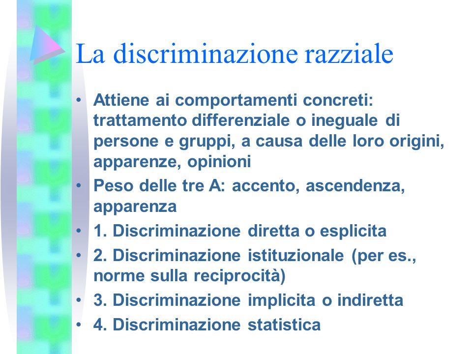 La discriminazione razziale Attiene ai comportamenti concreti: trattamento differenziale o ineguale di persone e gruppi, a causa delle loro origini, apparenze, opinioni Peso delle tre A: accento, ascendenza, apparenza 1.