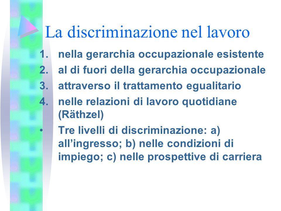 La discriminazione nel lavoro 1.nella gerarchia occupazionale esistente 2.al di fuori della gerarchia occupazionale 3.attraverso il trattamento egualitario 4.nelle relazioni di lavoro quotidiane (Räthzel) Tre livelli di discriminazione: a) all'ingresso; b) nelle condizioni di impiego; c) nelle prospettive di carriera
