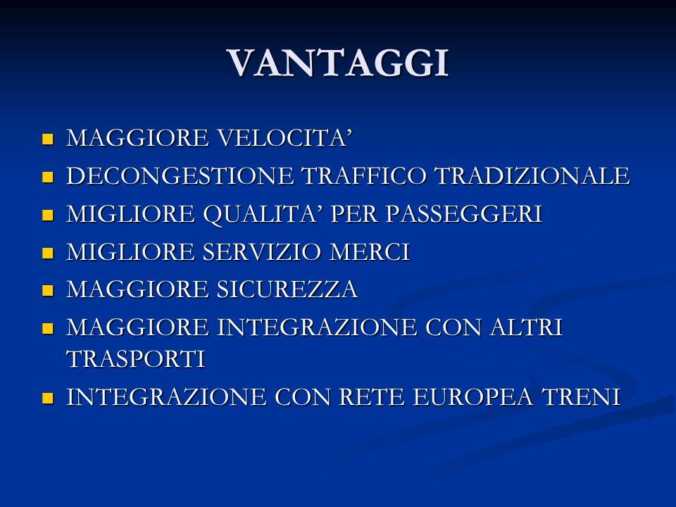 VANTAGGI MAGGIORE VELOCITA' MAGGIORE VELOCITA' DECONGESTIONE TRAFFICO TRADIZIONALE DECONGESTIONE TRAFFICO TRADIZIONALE MIGLIORE QUALITA' PER PASSEGGER