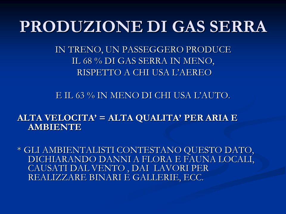PRODUZIONE DI GAS SERRA IN TRENO, UN PASSEGGERO PRODUCE IL 68 % DI GAS SERRA IN MENO, RISPETTO A CHI USA L'AEREO RISPETTO A CHI USA L'AEREO E IL 63 % IN MENO DI CHI USA L'AUTO.