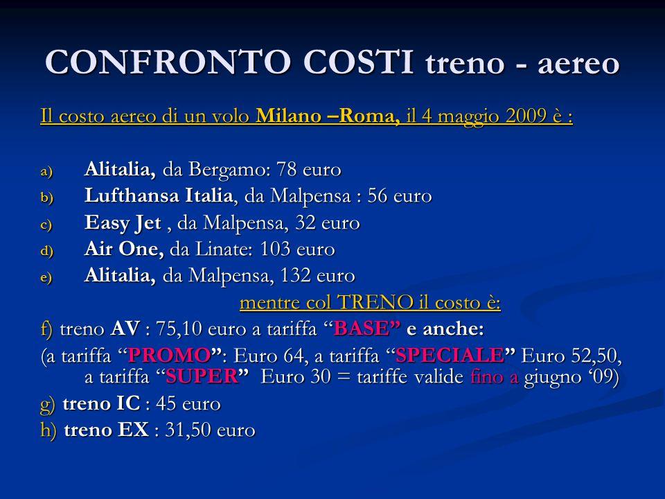 CONFRONTO COSTI treno - aereo Il costo aereo di un volo Milano –Roma, il 4 maggio 2009 è : a) Alitalia, da Bergamo: 78 euro b) Lufthansa Italia, da Malpensa : 56 euro c) Easy Jet, da Malpensa, 32 euro d) Air One, da Linate: 103 euro e) Alitalia, da Malpensa, 132 euro mentre col TRENO il costo è: f) treno AV : 75,10 euro a tariffa BASE e anche: (a tariffa PROMO : Euro 64, a tariffa SPECIALE Euro 52,50, a tariffa SUPER Euro 30 = tariffe valide fino a giugno '09) g) treno IC : 45 euro h) treno EX : 31,50 euro