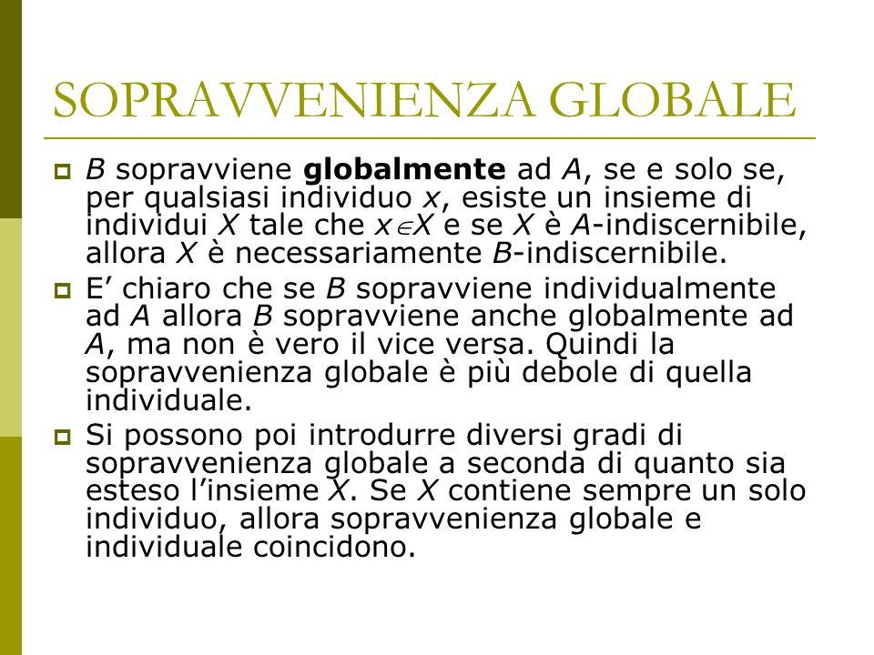 SOPRAVVENIENZA GLOBALE  B sopravviene globalmente ad A, se e solo se, per qualsiasi individuo x, esiste un insieme di individui X tale che xX e se X