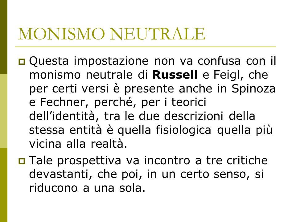 MONISMO NEUTRALE  Questa impostazione non va confusa con il monismo neutrale di Russell e Feigl, che per certi versi è presente anche in Spinoza e Fe