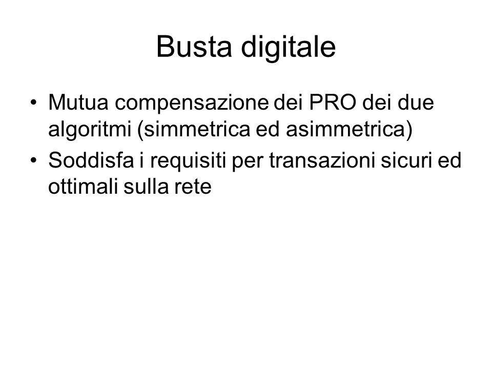 Busta digitale Mutua compensazione dei PRO dei due algoritmi (simmetrica ed asimmetrica) Soddisfa i requisiti per transazioni sicuri ed ottimali sulla rete
