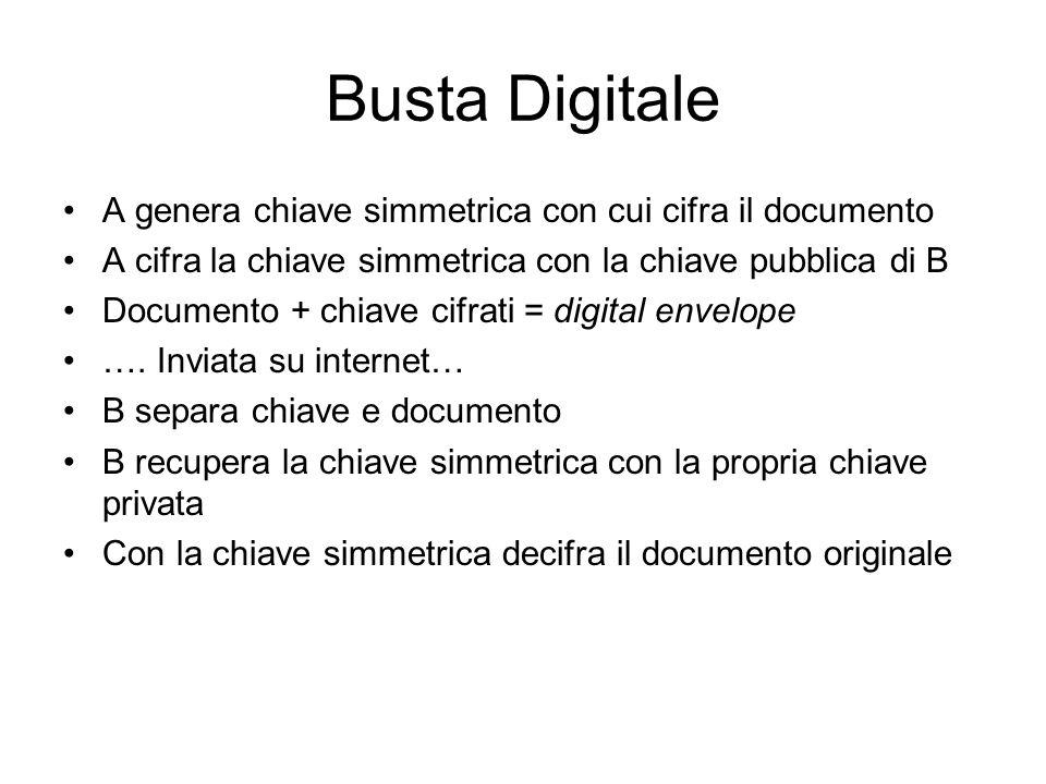 Busta Digitale A genera chiave simmetrica con cui cifra il documento A cifra la chiave simmetrica con la chiave pubblica di B Documento + chiave cifrati = digital envelope ….