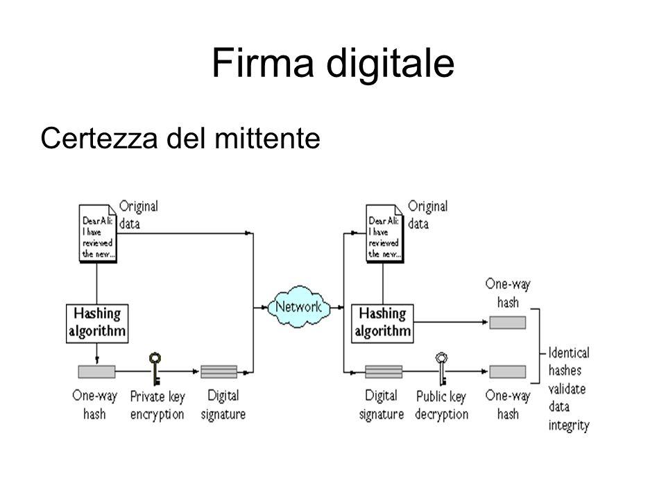 Firma digitale Certezza del mittente