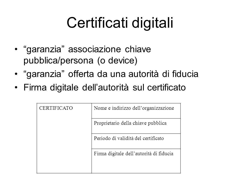 Certificati digitali garanzia associazione chiave pubblica/persona (o device) garanzia offerta da una autorità di fiducia Firma digitale dell'autorità sul certificato CERTIFICATONome e indirizzo dell'organizzazione Proprietario della chiave pubblica Periodo di validità del certificato Firma digitale dell'autorità di fiducia
