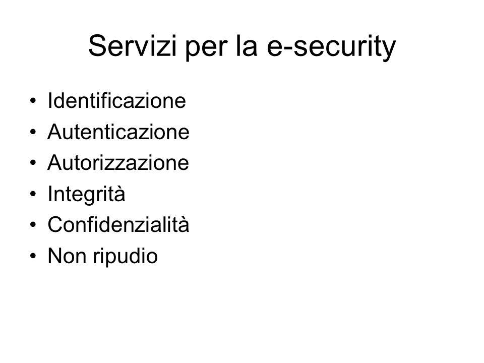 Servizi per la e-security Identificazione Autenticazione Autorizzazione Integrità Confidenzialità Non ripudio