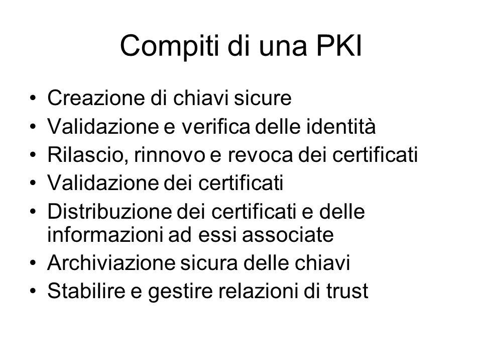 Compiti di una PKI Creazione di chiavi sicure Validazione e verifica delle identità Rilascio, rinnovo e revoca dei certificati Validazione dei certificati Distribuzione dei certificati e delle informazioni ad essi associate Archiviazione sicura delle chiavi Stabilire e gestire relazioni di trust