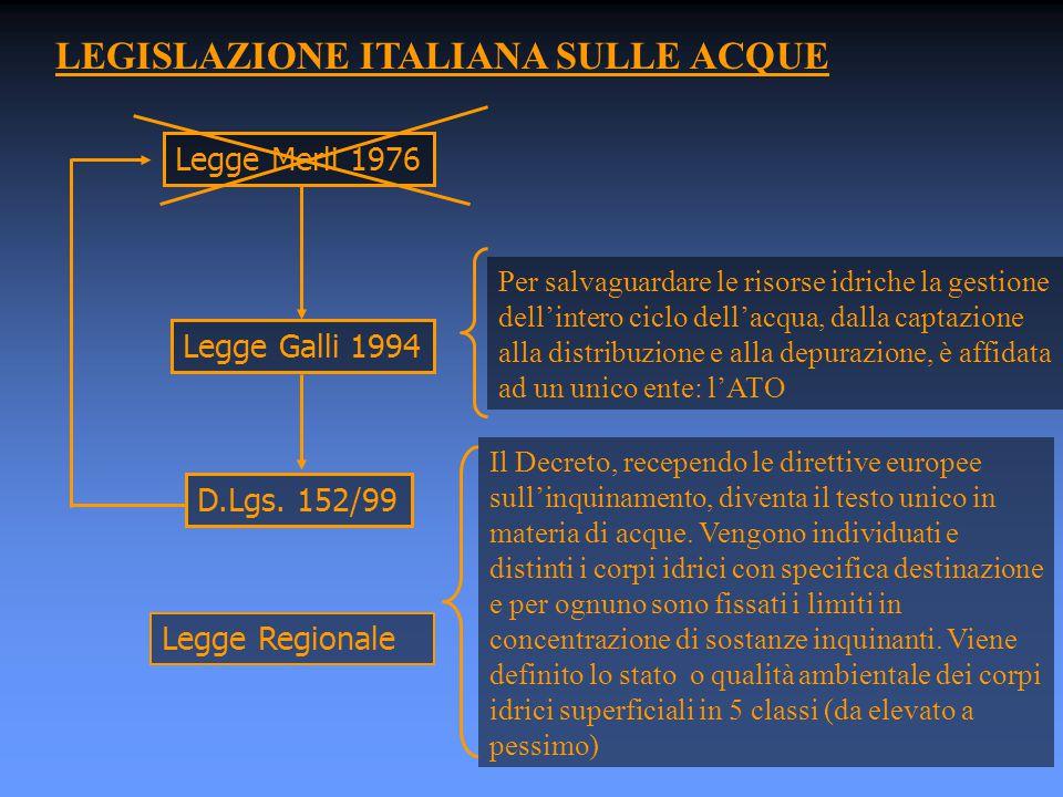LEGISLAZIONE ITALIANA SULLE ACQUE Legge Merli 1976 Legge Galli 1994 Per salvaguardare le risorse idriche la gestione dell'intero ciclo dell'acqua, dalla captazione alla distribuzione e alla depurazione, è affidata ad un unico ente: l'ATO D.Lgs.
