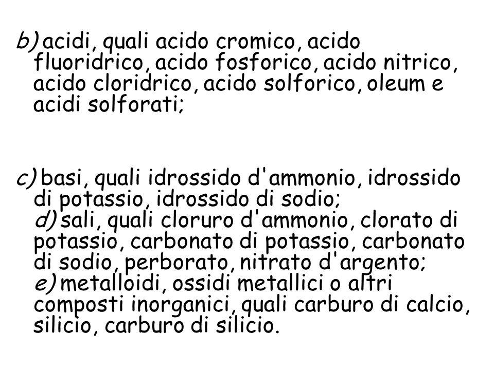 b) acidi, quali acido cromico, acido fluoridrico, acido fosforico, acido nitrico, acido cloridrico, acido solforico, oleum e acidi solforati; c) basi, quali idrossido d ammonio, idrossido di potassio, idrossido di sodio; d) sali, quali cloruro d ammonio, clorato di potassio, carbonato di potassio, carbonato di sodio, perborato, nitrato d argento; e) metalloidi, ossidi metallici o altri composti inorganici, quali carburo di calcio, silicio, carburo di silicio.