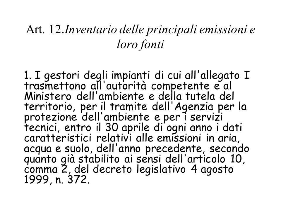 Art. 12.Inventario delle principali emissioni e loro fonti 1.