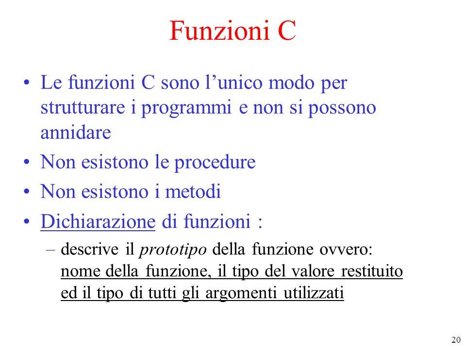 20 Funzioni C Le funzioni C sono l'unico modo per strutturare i programmi e non si possono annidare Non esistono le procedure Non esistono i metodi Di