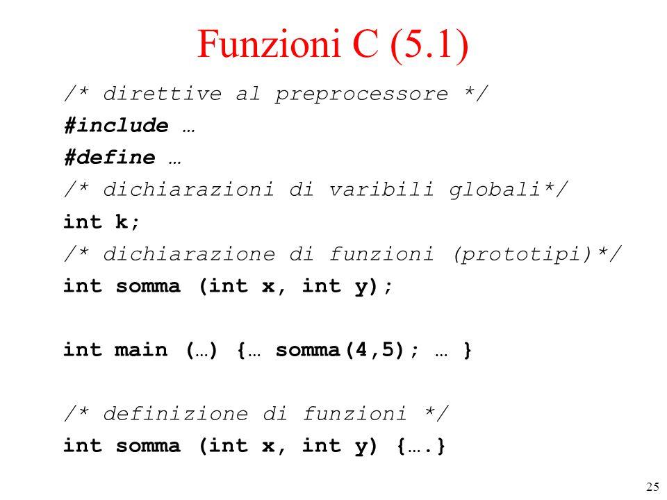 25 Funzioni C (5.1) /* direttive al preprocessore */ #include … #define … /* dichiarazioni di varibili globali*/ int k; /* dichiarazione di funzioni (