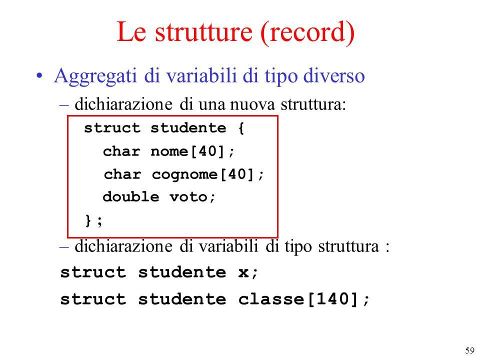 59 Le strutture (record) Aggregati di variabili di tipo diverso –dichiarazione di una nuova struttura: struct studente { char nome[40]; char cognome[4