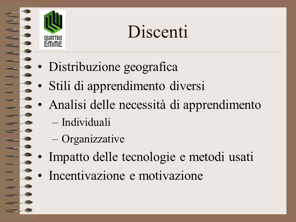 Discenti Distribuzione geografica Stili di apprendimento diversi Analisi delle necessità di apprendimento –Individuali –Organizzative Impatto delle te