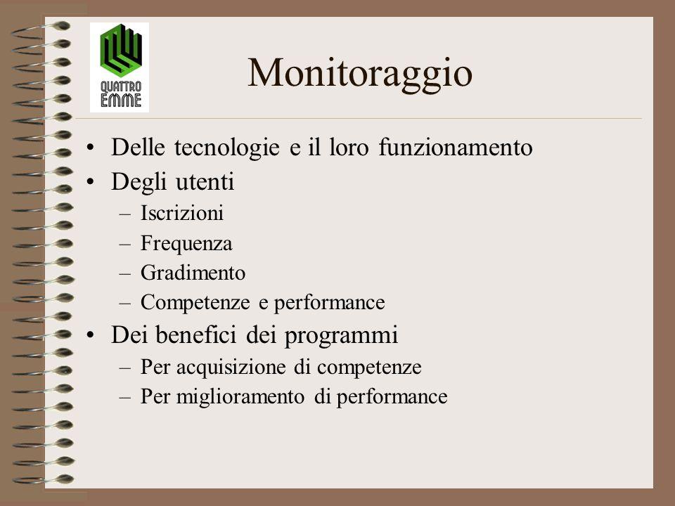 Monitoraggio Delle tecnologie e il loro funzionamento Degli utenti –Iscrizioni –Frequenza –Gradimento –Competenze e performance Dei benefici dei programmi –Per acquisizione di competenze –Per miglioramento di performance