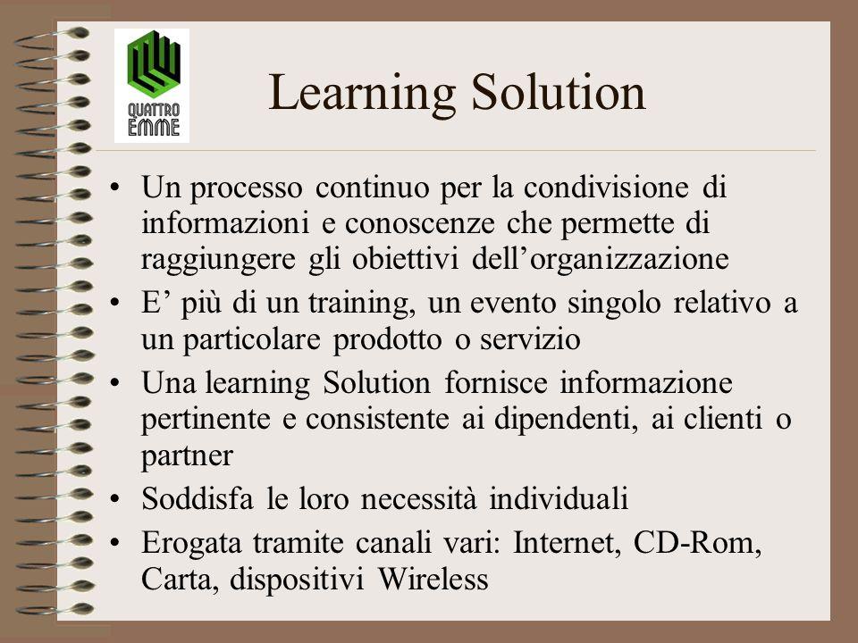 Learning Solution Un processo continuo per la condivisione di informazioni e conoscenze che permette di raggiungere gli obiettivi dell'organizzazione