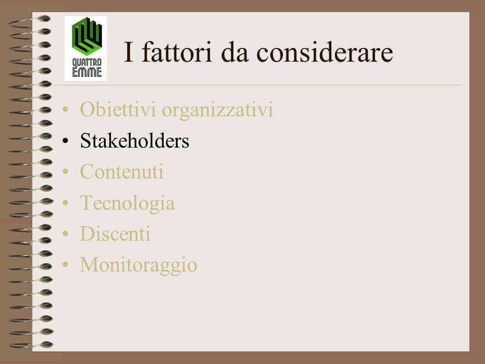 I fattori da considerare Obiettivi organizzativi StakeholdersStakeholders Contenuti Tecnologia Discenti Monitoraggio