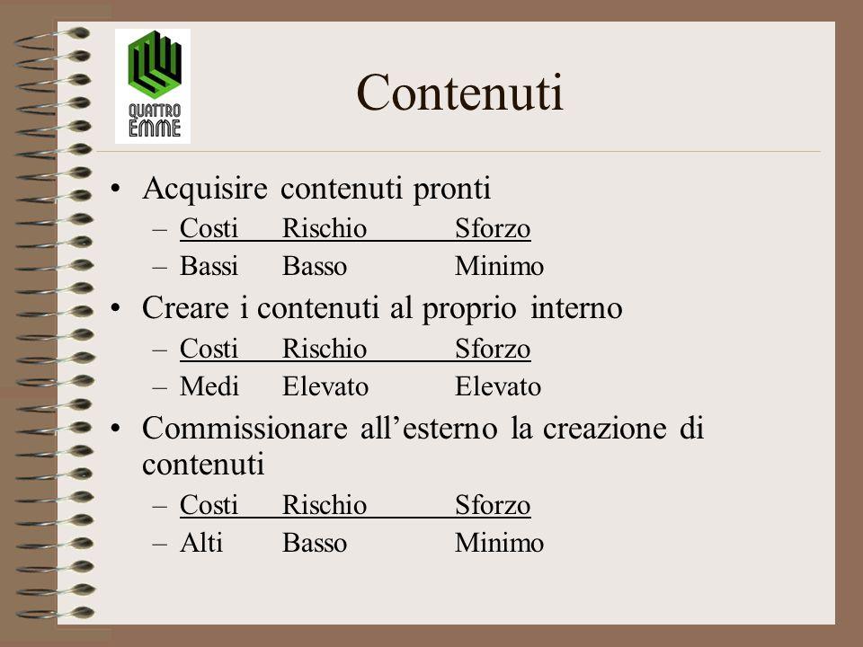Contenuti Acquisire contenuti pronti –Costi RischioSforzo –BassiBassoMinimo Creare i contenuti al proprio interno –CostiRischioSforzo –MediElevatoElev