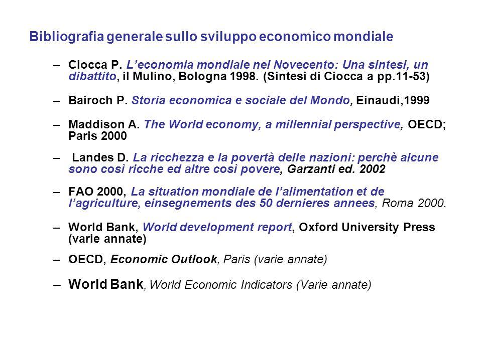Bibliografia generale sullo sviluppo economico mondiale –Ciocca P.