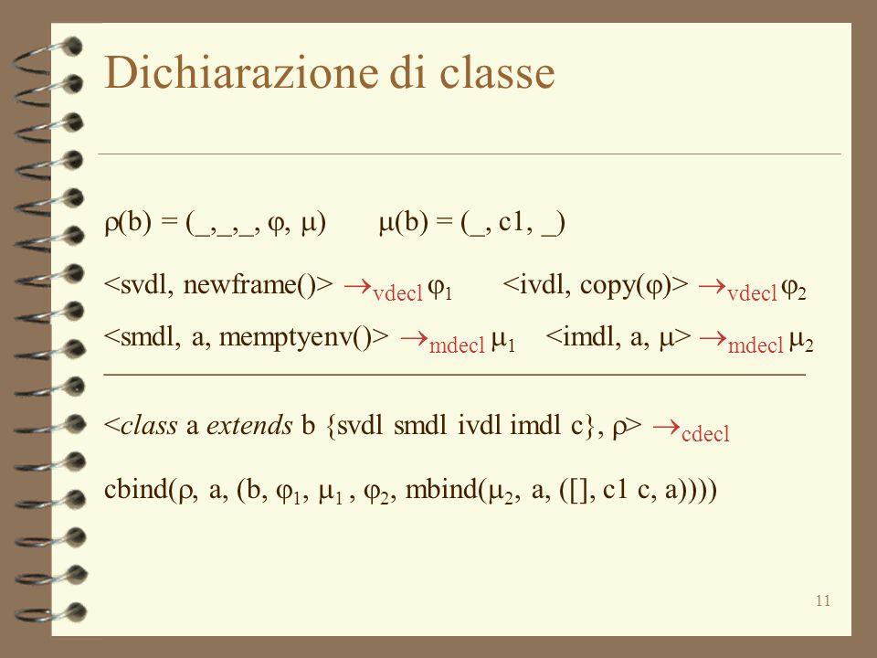 11 Dichiarazione di classe  (b) = (_,_,_, ,  )  (b) = (_, c1, _)  vdecl  1  vdecl  2  mdecl  1  mdecl  2 ________________________________________________  cdecl cbind( , a, (b,  1,  1,  2, mbind(  2, a, ([], c1 c, a))))