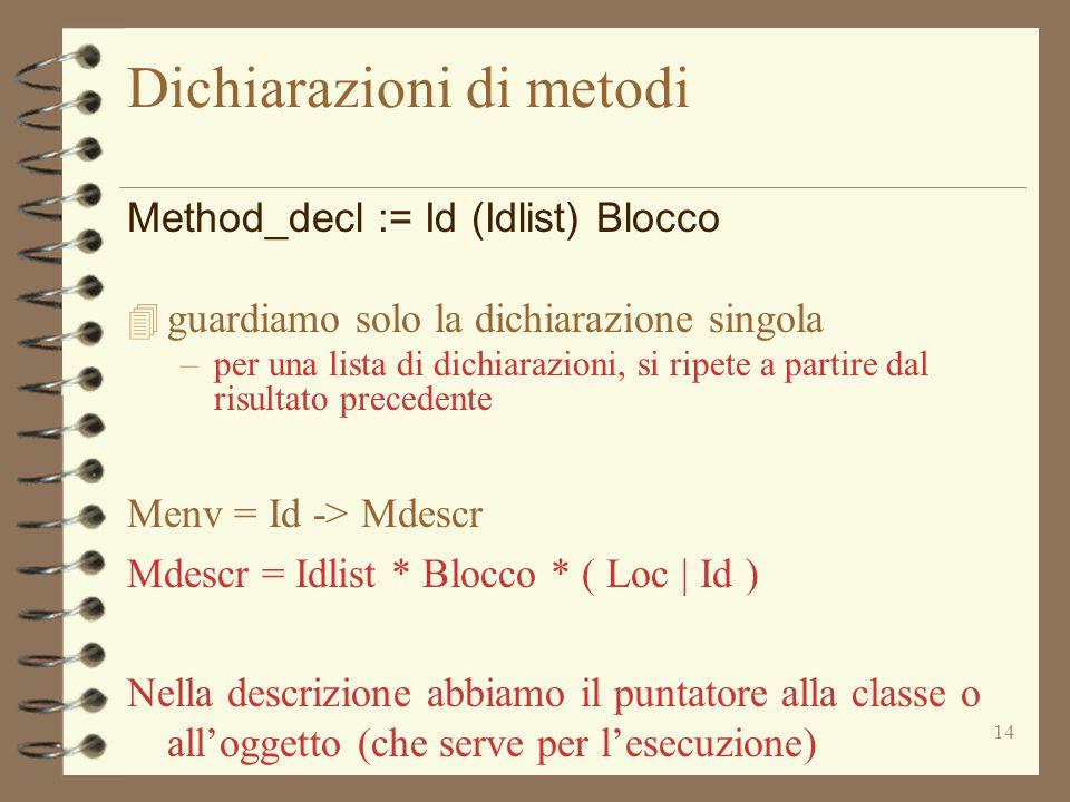 14 Dichiarazioni di metodi Method_decl := Id (Idlist) Blocco 4 guardiamo solo la dichiarazione singola –per una lista di dichiarazioni, si ripete a partire dal risultato precedente Menv = Id -> Mdescr Mdescr = Idlist * Blocco * ( Loc | Id ) Nella descrizione abbiamo il puntatore alla classe o all'oggetto (che serve per l'esecuzione)
