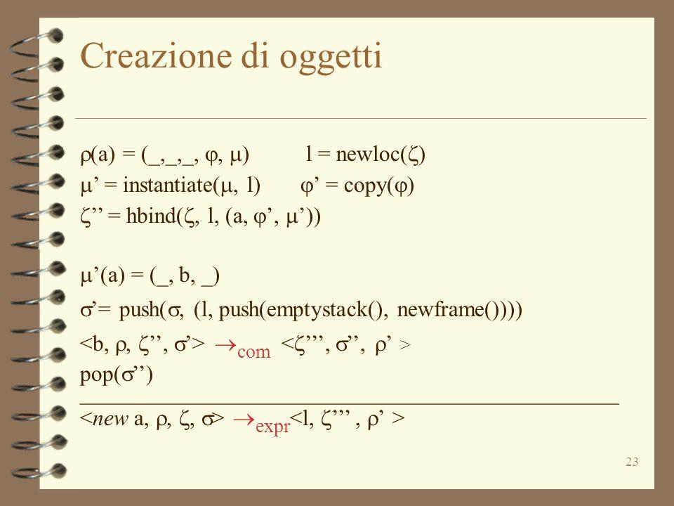 23 Creazione di oggetti  (a) = (_,_,_, ,  ) l = newloc(  )  ' = instantiate( , l)  ' = copy(  )  '' = hbind( , l, (a,  ',  '))  '(a) = (_, b, _)  '= push( , (l, push(emptystack(), newframe())))  com pop(  '') ________________________________________________  expr