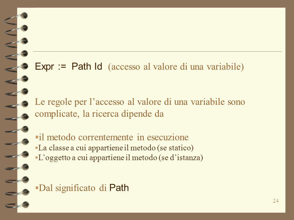 24 Expr := Path Id (accesso al valore di una variabile) Le regole per l'accesso al valore di una variabile sono complicate, la ricerca dipende da  il metodo correntemente in esecuzione  La classe a cui appartiene il metodo (se statico)  L'oggetto a cui appartiene il metodo (se d'istanza)  Dal significato di Path
