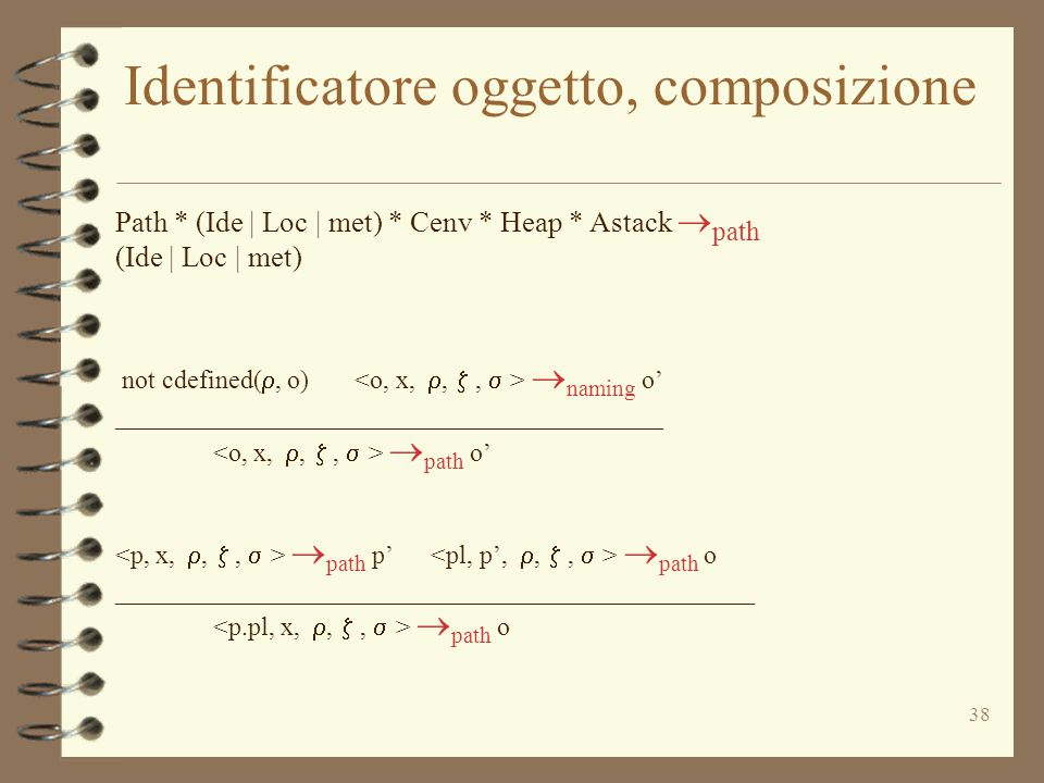 38 Identificatore oggetto, composizione Path * (Ide | Loc | met) * Cenv * Heap * Astack  path (Ide | Loc | met) not cdefined( , o)  naming o' __________________________________________  path o'  path p'  path o _________________________________________________  path o
