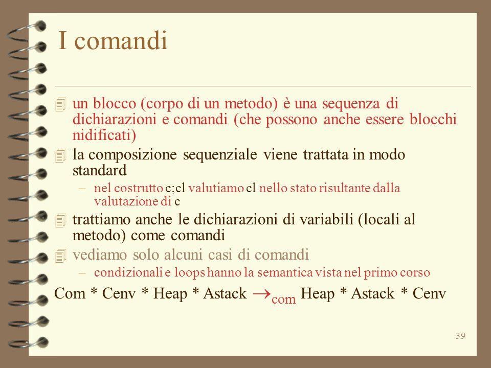 39 I comandi 4 un blocco (corpo di un metodo) è una sequenza di dichiarazioni e comandi (che possono anche essere blocchi nidificati) 4 la composizione sequenziale viene trattata in modo standard –nel costrutto c;cl valutiamo cl nello stato risultante dalla valutazione di c 4 trattiamo anche le dichiarazioni di variabili (locali al metodo) come comandi 4 vediamo solo alcuni casi di comandi –condizionali e loops hanno la semantica vista nel primo corso Com * Cenv * Heap * Astack  com Heap * Astack * Cenv