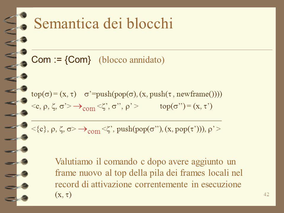 42 Semantica dei blocchi Com := {Com} (blocco annidato) top(  ) = (x,  )  '=push(pop(  ), (x, push( , newframe())))  com top(  '') = (x,  ') ________________________________________________  com Valutiamo il comando c dopo avere aggiunto un frame nuovo al top della pila dei frames locali nel record di attivazione correntemente in esecuzione (x,  )