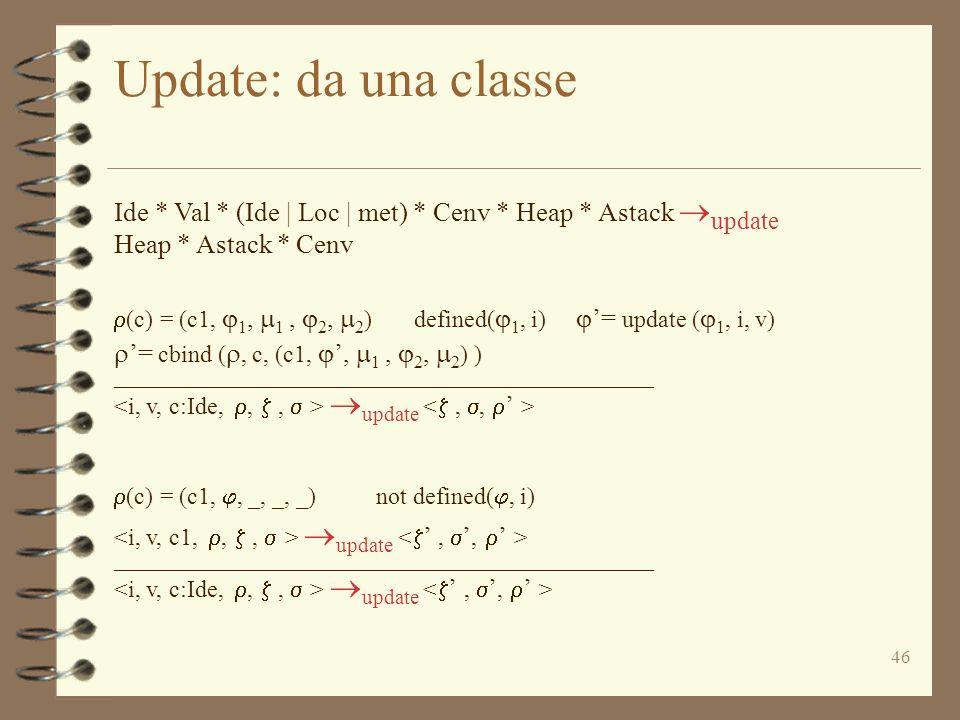 46 Update: da una classe Ide * Val * (Ide | Loc | met) * Cenv * Heap * Astack  update Heap * Astack * Cenv  (c) = (c1,  1,  1,  2,  2 ) defined(  1, i)  '= update (  1, i, v)  '= cbind ( , c, (c1,  ',  1,  2,  2 ) ) _____________________________________________  update  (c) = (c1, , _, _, _) not defined( , i)  update _____________________________________________  update