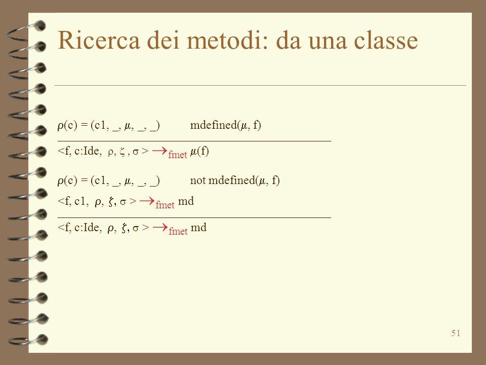 51 Ricerca dei metodi: da una classe  (c) = (c1, _, , _, _) mdefined( , f) _____________________________________________  fmet  (f)  (c) = (c1, _, , _, _) not mdefined( , f)  fmet md _____________________________________________  fmet md