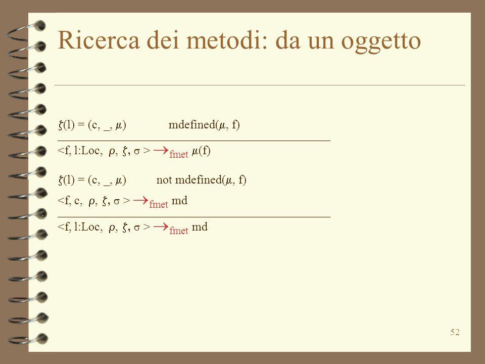 52 Ricerca dei metodi: da un oggetto  (l) = (c, _,  ) mdefined( , f) _____________________________________________  fmet  (f)  (l) = (c, _,  ) not mdefined( , f)  fmet md _____________________________________________  fmet md