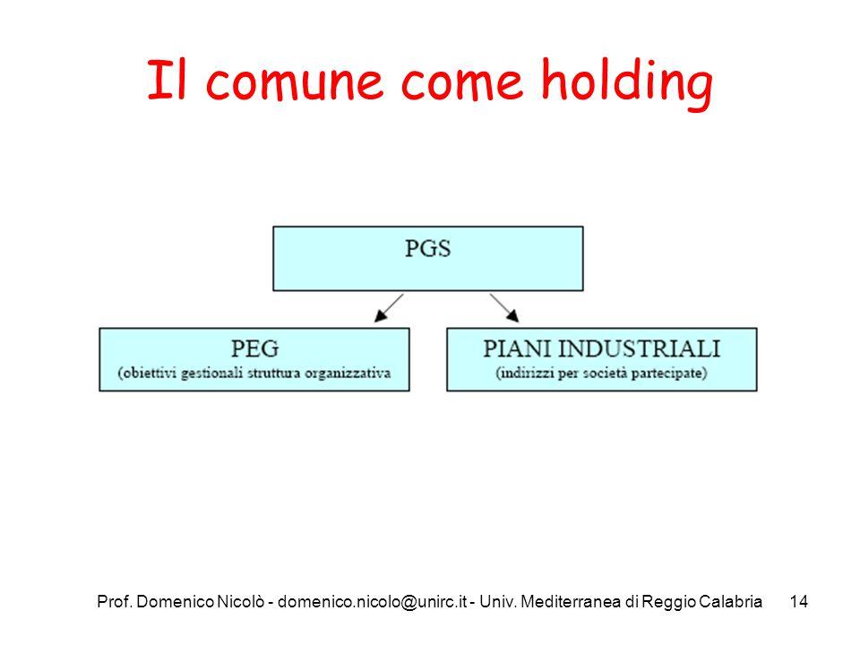 Prof. Domenico Nicolò - domenico.nicolo@unirc.it - Univ. Mediterranea di Reggio Calabria14 Il comune come holding